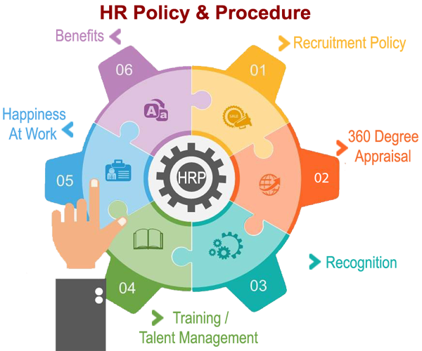 Ripples Hr_policy1